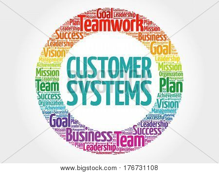 Customer Systems Circle Word Cloud