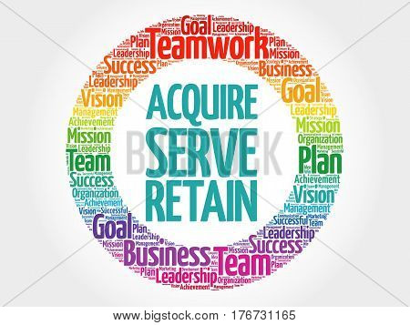 Acquire, Serve And Retain Circle Word Cloud