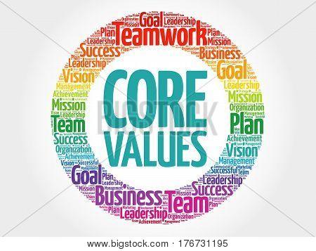 Core Values circle word cloud business concept