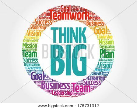 Think Big Circle Word Cloud
