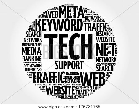 Tech Support Word Cloud Collage