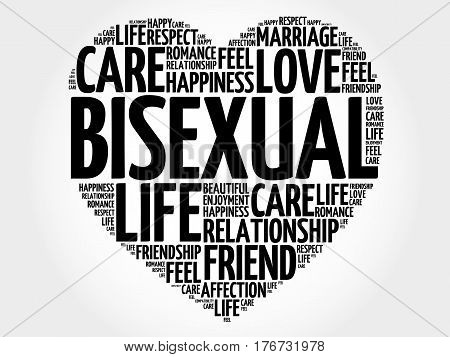 Bisexual Word Cloud Collage
