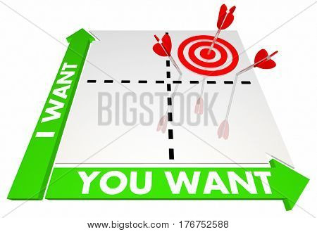 I Vs You Want Needs Decision Matrix Shared Common Interests Needs 3d Illustration