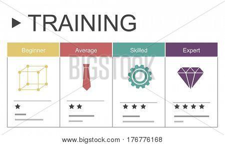 Beginner Average Skilled Expert Productivity