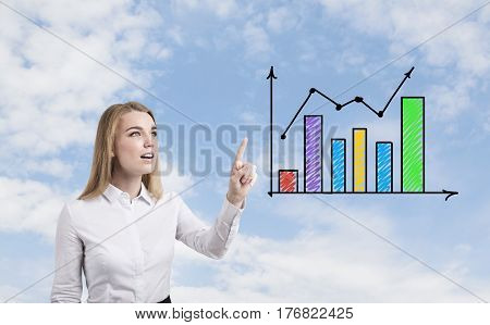 Blond Woman And Two Graphs