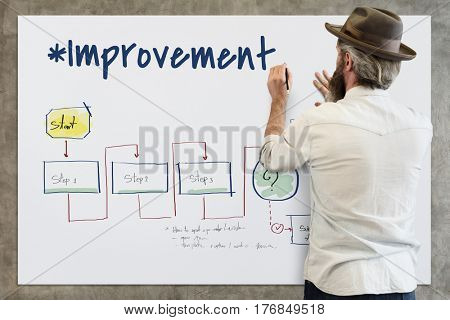 Improvement Summary Personal Development Work flow