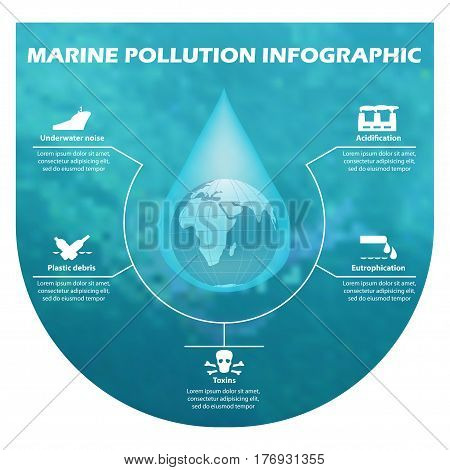 ecology infographic elements for background layout or banner web design brochure template environmental