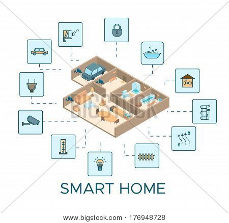 Colorful smart house concept with interior project and elements of intelligent controlled settings vector illustration