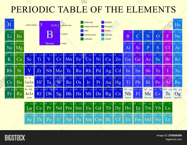Periodic Table Vector & Photo (Free Trial) | Bigstock