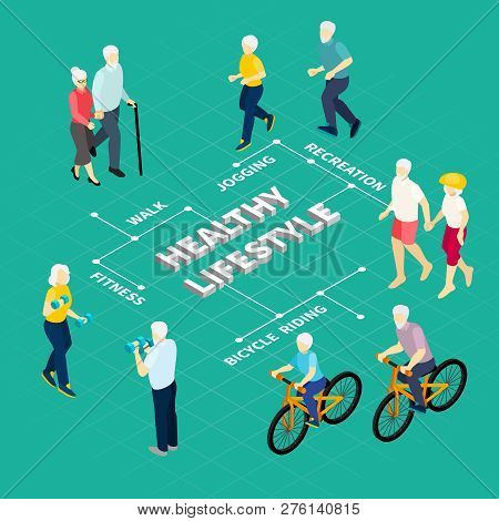 Healthy Life Style Of Pensioners Sports Activity Hobby And Recreation Isometric Flowchart On Green B