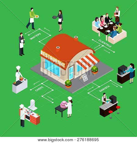 Restaurant Building With Staff And Clientele Interior Elements Isometric Flowchart On Green Backgrou