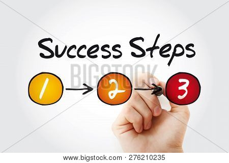 3 Success Steps Business Concept With Marker, Presentation Background