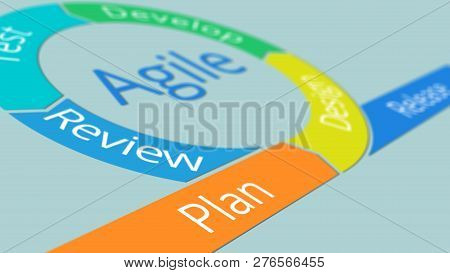 Close Up View Of An Agile Chart, Concept Of Project Life Cycle, 2d Flat Style