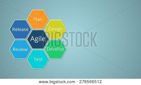 Agile Project Management Diagram, Copy Space, 2d Style