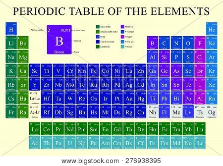 Periodic Table of Elements  in full color with the 4 new elements included on November 28, 2016 - Vector image poster