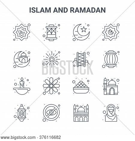 Set Of 16 Islam And Ramadan Concept Vector Line Icons. 64x64 Thin Stroke Icons Such As Lanterns, Ram