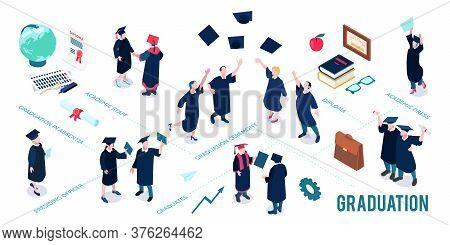 Graduating Students Flowchart With Graduation Ceremony Symbols Isometric Vector Illustration