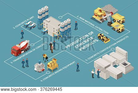 Concrete Cement Production Isometric Flowchart With Raw Material Extraction Concrete Plant Transport