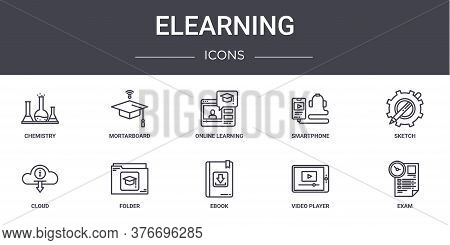 Elearning Concept Line Icons Set. Contains Icons Usable For Web, Logo, Ui Ux Such As Mortarboard, Sm