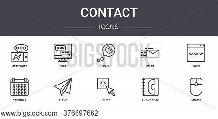 Contact Concept Line Icons Set. Contains Icons Usable For Web, Logo, Ui Ux Such As Chat, Email, Cale