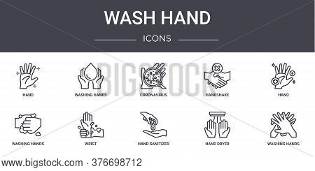 Wash Hand Concept Line Icons Set. Contains Icons Usable For Web, Logo, Ui Ux Such As Washing Hands,