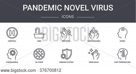 Pandemic Novel Virus Concept Line Icons Set. Contains Icons Usable For Web, Logo, Ui Ux Such As Sink