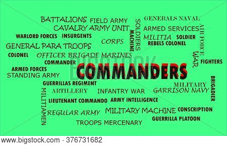 Commanders Word Reflected With Related Meaningful Words On Text Cloud Vector Illustration