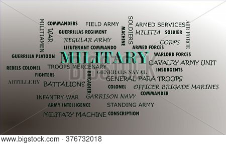 Military Word Reflected With Related Meaningful Words On Text Cloud Vector Illustration
