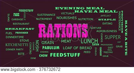 Rations Human Body Nutritional Terminology Presented With Word Cloud Vector Illustration On Colorful