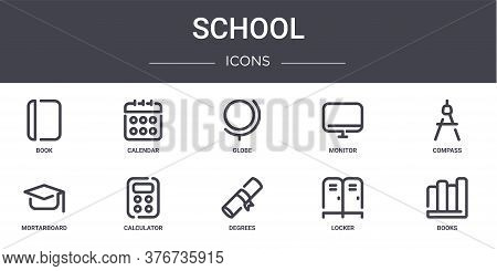 School Concept Line Icons Set. Contains Icons Usable For Web, Logo, Ui Ux Such As Calendar, Monitor,
