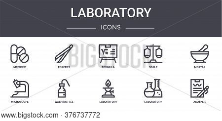 Laboratory Concept Line Icons Set. Contains Icons Usable For Web, Logo, Ui Ux Such As Forceps, Scale