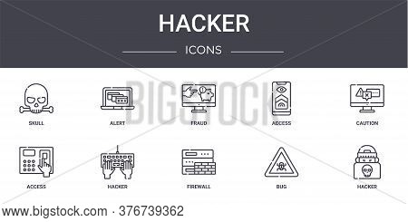 Hacker Concept Line Icons Set. Contains Icons Usable For Web, Logo, Ui Ux Such As Alert, Access, Acc