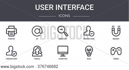 User Interface Concept Line Icons Set. Contains Icons Usable For Web, Logo, Ui Ux Such As At, Remove