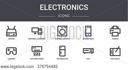 Electronics Concept Line Icons Set. Contains Icons Usable For Web, Logo, Ui Ux Such As Personal Comp