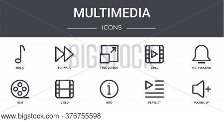 Multimedia Concept Line Icons Set. Contains Icons Usable For Web, Logo, Ui Ux Such As Forward, Video