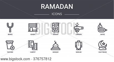 Ramadan Concept Line Icons Set. Contains Icons Usable For Web, Logo, Ui Ux Such As Kaaba, Cannon, Fa