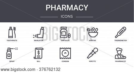 Pharmacy Concept Line Icons Set. Contains Icons Usable For Web, Logo, Ui Ux Such As Inhalator, Morta