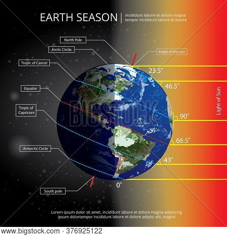 Earth Changing Season With Detail Vector Illustration