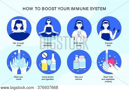 Immune System Vector Protection. Health Bacteria Virus Protection. Medical Prevention Human Boosters