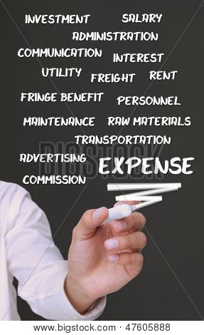 Smart businessman writing expense terms on black background