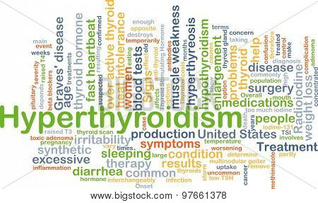Background concept wordcloud illustration of hyperthyroidism