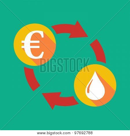 Exchange Sign With An Euro Sign And  A Fuel Drop