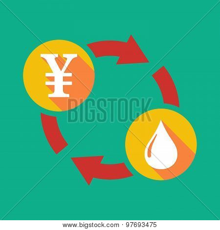 Exchange Sign With A Yen Sign And A Fuel Drop