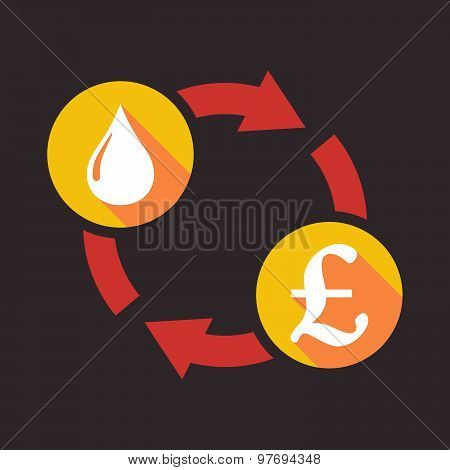 Exchange Sign With A Fuel Drop And A Pound Sign