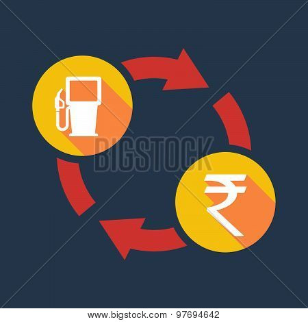 Exchange Sign With A Gas Pump And A Rupee Sign