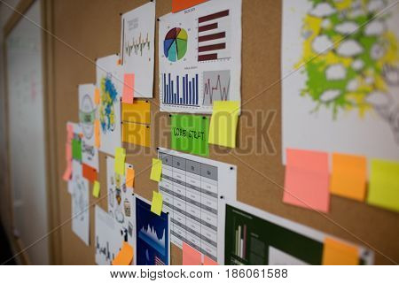 Charts and adhesive notes on board at office
