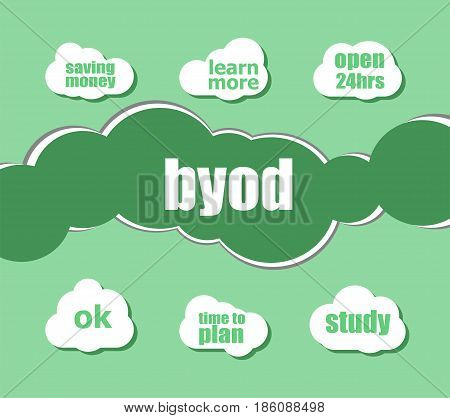 Byod Word. Management Concept . Word Lettering Typography With Line Icons And Tag Cloud On Green Bac