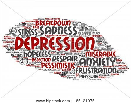 Concept conceptual depression or mental emotional disorder problem abstract word cloud isolated background. Collage of anxiety sadness, negative, sad, despair, unhappy, frustration symptom text