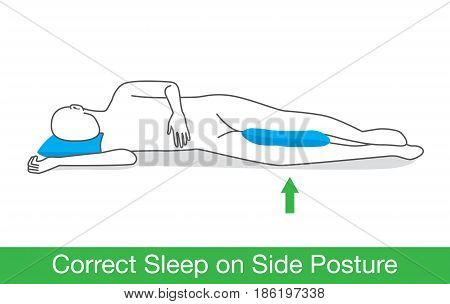 Correct sleep on side posture by place a pillow between leg.