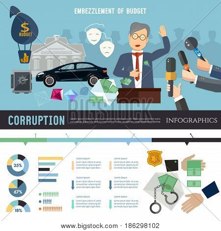 Corruption infographic deceitful politician banner campaign promises bribes. Theft of public money. Anti corruption fight stealing money from budget